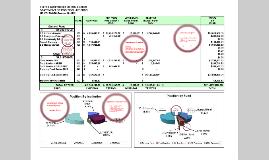 II Investment Report Belton ISD 2013