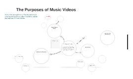Copy of The Purposes of Music Videos
