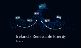Ireland's Renewable Energy