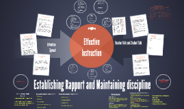 Copy of Establishing Rapport and Maintaining discipline