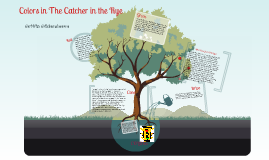 english catcher in the rye prezi