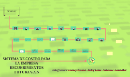 SISTEMA DE COSTEO PARA LA EMPRESA RECUBRIMIENTOS FUTURA S.A.