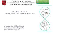 Copy of Diferencias entre estrategias, técnicas y actividades didacticas