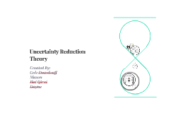 Copy of Uncertainty Reduction Theory