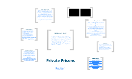 Copy of Copy of Private Prisons