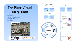The Place Virtual Diary