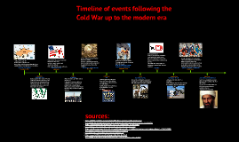 timeline of events following the Cold War and up until modern era