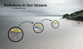 Copy of Pollution In Our Oceans