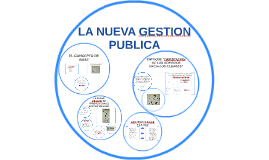 Copy of LA NUEVA GESTION PUBLICA