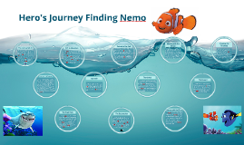 Hero's Journey: Finding Nemo