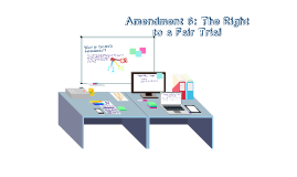 Amendment 6: The Right to a Fair Trial