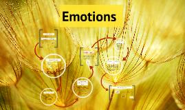 Emotions-Psychology IB