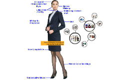 Dress for Success: Professional Attire for the World of Work