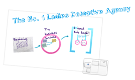 The No. 1 Ladies Detective Agency