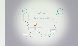 Your Path to High-Value Care