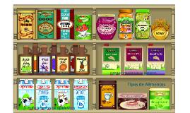 Copy of TIPOS DE ALIMENTOS