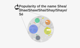 Popularity of the name Shea/Shae/Shaw/Shai/Shay/Shaye/Sé