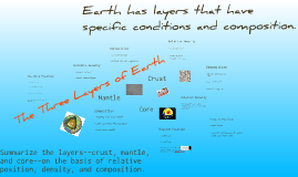 The Three Layers of Earth SC Standard 8-3.1