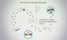 How To Take and Develop a Photograph