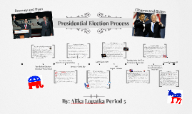 Copy of Copy of Presidential Election Process