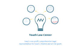Community Agency: Youth Law Center, Des Moines, Iowa