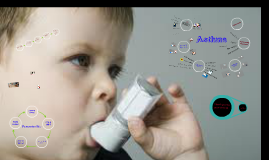Copy of Asthma