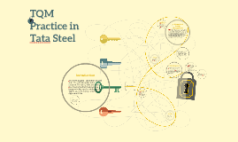 Copy of TQM Practice in Tata Steel