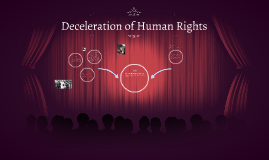 Deceleration of Human Rights