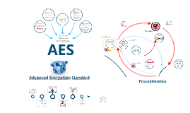 Copy of AES