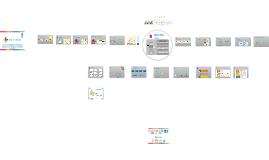 Módulo 3. Los CEMPRENDES como ventanillas únicas de GI para la PPEVC