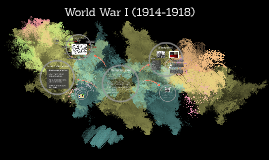 World War I (1914-1918