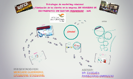 Estrategias de marketing relacional