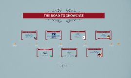 THE ROAD TO SHOWCASE