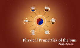 Physical Properties of the Sun