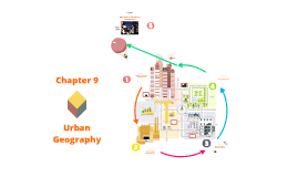 DeBlij Chapter 9 (Urban Geography)