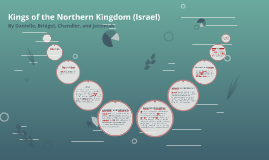 Kings of the Northern Kingdom (Israel)