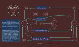 Copy of 6.01 Economic Relationships