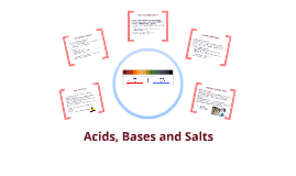 IGCSE Chemistry - Acids, Bases and Salts