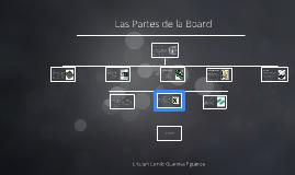 Las Partes de la Board