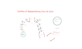 Copy of Pulitika at Napapanahong Isyu sa Asya