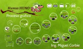Humus HUNO