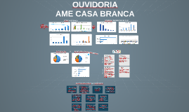 Série histórica e 1º semestre 2015