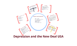The Depression and the New Deal GCSE Revision