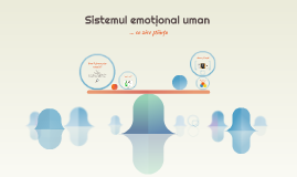 Sitemul emoțional uman
