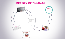 Copia de INTANGIBLES