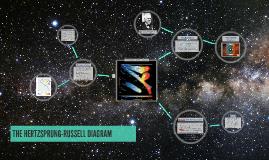 russel diagram 'hertz' c:
