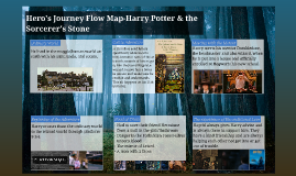 Hero's Journey Flow Map