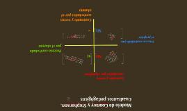 Copy of Copy of Modelo de Coomey y Stephenson
