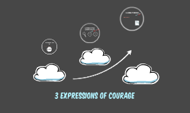 3 expressions of courage