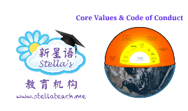 Stella's Team Core Values & Code of Conduct